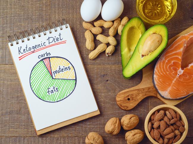Ăn kiêng kiểu Keto để giảm cân rất dễ khiến bạn gặp phải rắc rối này, đây chính là giải pháp khắc phục! - Ảnh 2.