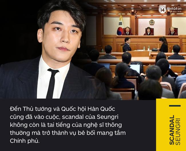 Không đơn giản chỉ là scandal trong giới giải trí, bê bối của Seungri lớn tới mức làm rung chuyển cả xã hội Hàn Quốc - Ảnh 9.
