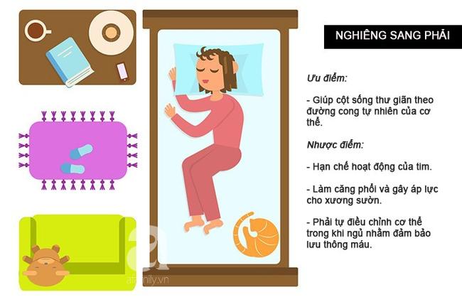 Lợi ích và tác hại của từng tư thế ngủ, tư thế ngủ thứ 4 được coi là tốt nhất - Ảnh 3.
