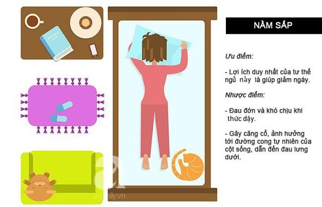 Lợi ích và tác hại của từng tư thế ngủ, tư thế ngủ thứ 4 được coi là tốt nhất - Ảnh 2.