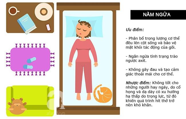 Lợi ích và tác hại của từng tư thế ngủ, tư thế ngủ thứ 4 được coi là tốt nhất - Ảnh 6.