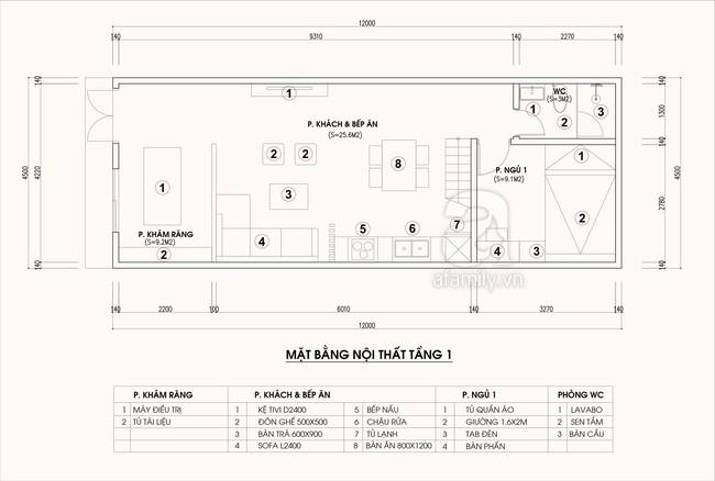 Tư vấn thiết kế cải tạo nhà cấp 4 có diện tích 54m², vừa kinh doanh vừa để ở cho gia đình 4 người - Ảnh 1.