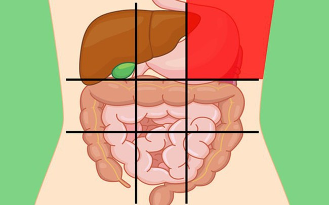 GS tiêu hóa chia sẻ: 7 vị trí đau bụng ai cũng cần biết để nhận diện mối nguy hiểm - Ảnh 4.