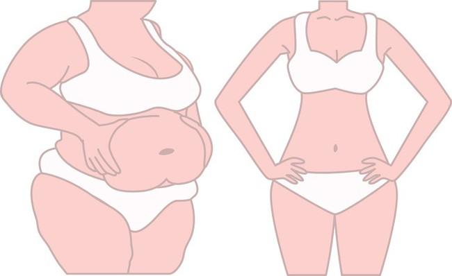10 dấu hiệu cho thấy cơ thể bạn bị ngập trong chất độc và cần được giải cứu ngay - Ảnh 7.