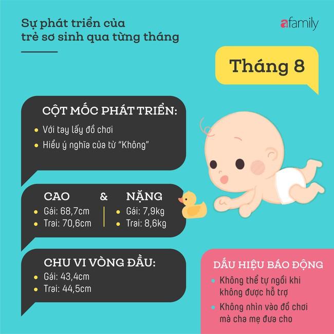 Tham khảo các cột mốc phát triển quan trọng của em bé sơ sinh trong một năm đầu tiên theo từng tháng - Ảnh 8.