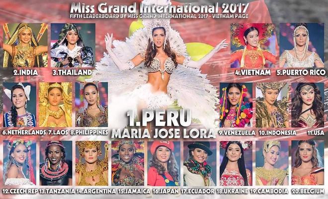 Miss Grand International: Chưa đến chung kết mà đã tràn ngập hình dự đoán đại diện Peru đăng quang - Ảnh 3.