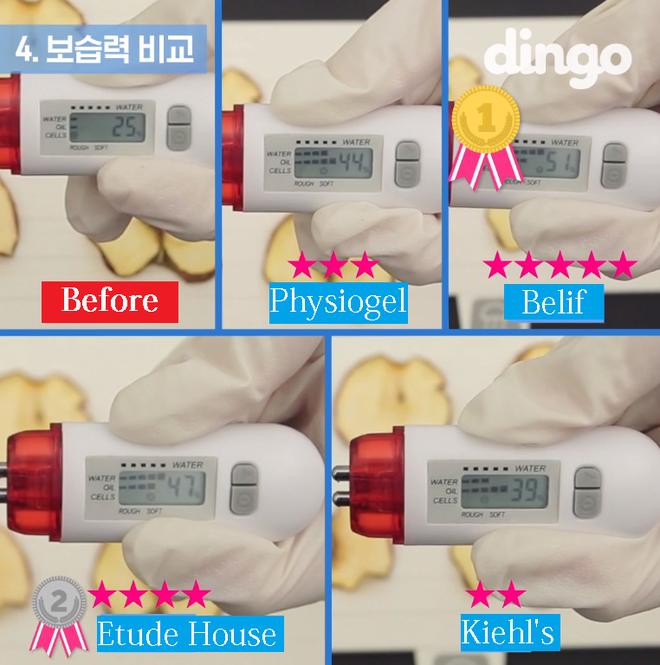 So sánh hiệu quả của 4 loại kem dưỡng ẩm phổ biến, được nhiều cô nàng tin dùng hiện nay - Ảnh 8.