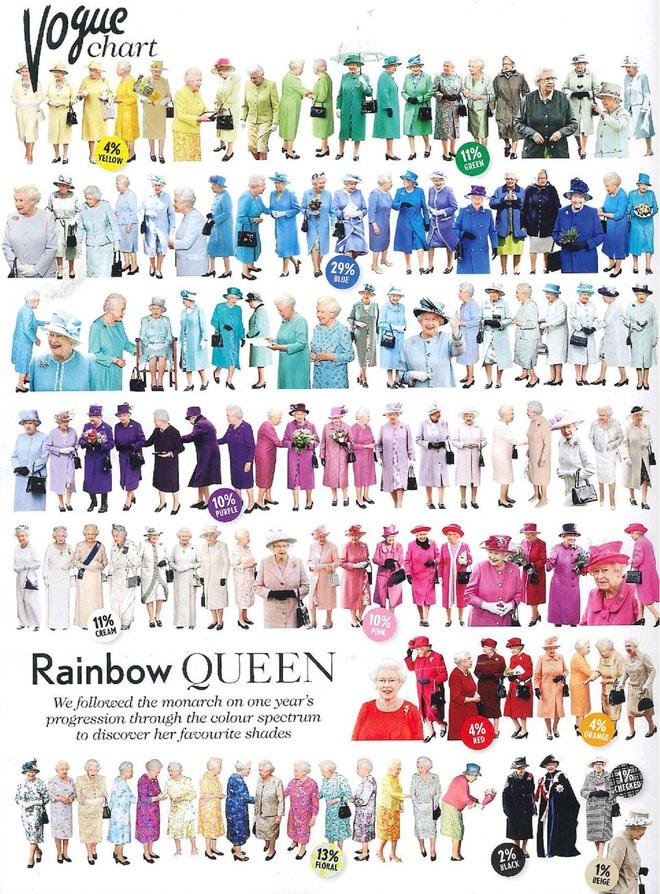 Những quy tắc hoàng gia nghiêm ngặt đằng sau trang phục chóe lọe của Nữ hoàng Anh - Ảnh 9.