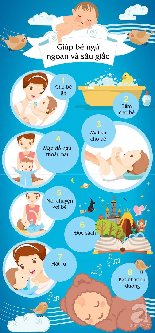 8 bước giúp bé ngủ ngon một mạch tới sáng mẹ nào cũng có thể áp dụng - Ảnh 2.