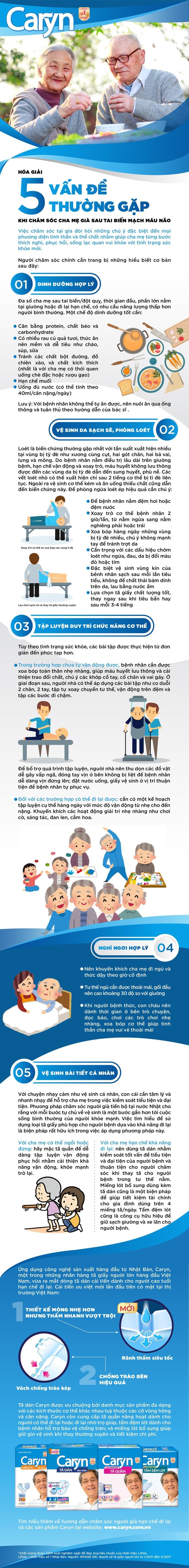 Hóa giải 5 vấn đề thường gặp khi chăm sóc cha mẹ già sau tai biến mạch máu não - Ảnh 1.