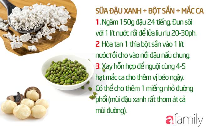 19 công thức làm sữa hạt thơm ngon giúp con tăng cân mà không bị rối loạn tiêu hóa - Ảnh 12.