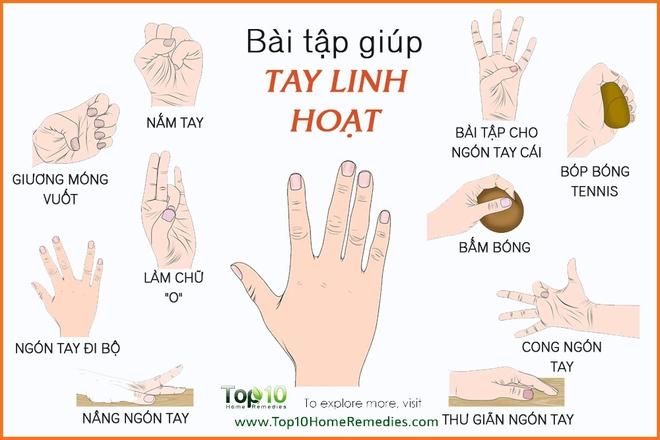 10 bài tập có tác dụng giúp bàn tay và ngón tay của bạn linh hoạt, tránh bị viêm khớp - Ảnh 2.