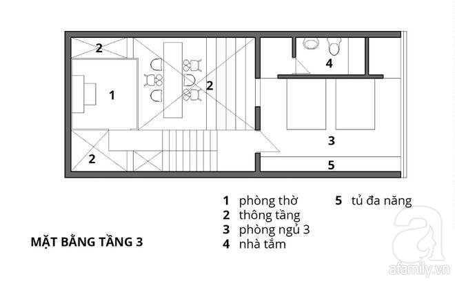 Với 1.5 tỷ đồng, KTS đã hoàn thiện căn nhà ống 3.5 tầng với tổng diện tích gần 300m² - Ảnh 4.