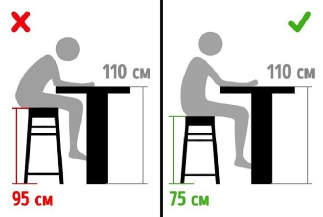 12 sai lầm nghiêm trọng trong thiết kế nhà bếp và các cách đơn giản để giải quyết nó ngay tức thì - Ảnh 12.