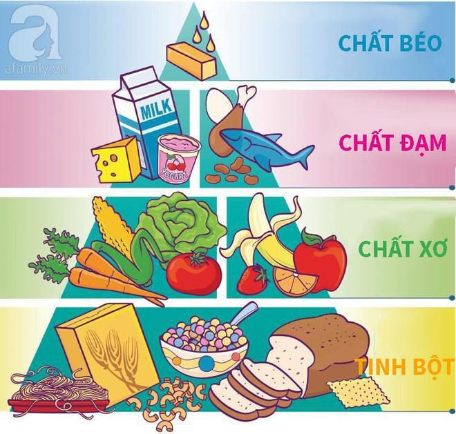17 món ăn cho trẻ từ 6-36 tháng tuổi suy dinh dưỡng chậm lớn phục hồi, tăng cân lành mạnh - Ảnh 3.