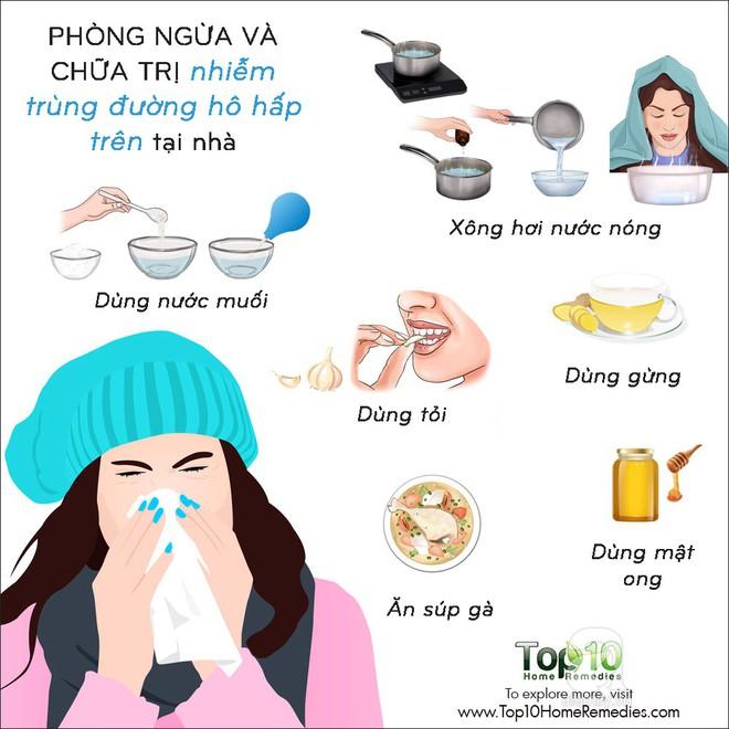 Để phòng và chữa bệnh nhiễm trùng đường hô hấp trên, bạn có thể làm 7 biện pháp này tại nhà - Ảnh 2.