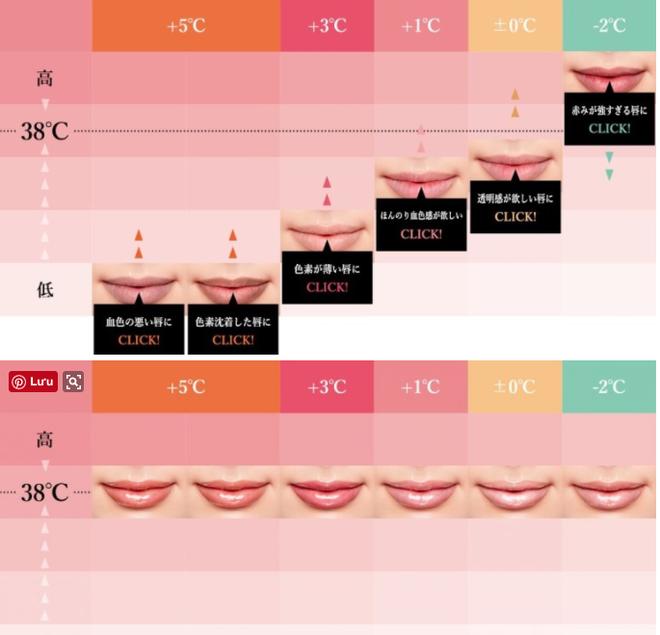 Độc lạ với dòng son bóng - Tăng nhiệt độ thì màu đậm, giảm nhiệt độ là màu nhạt ngay - Ảnh 9.