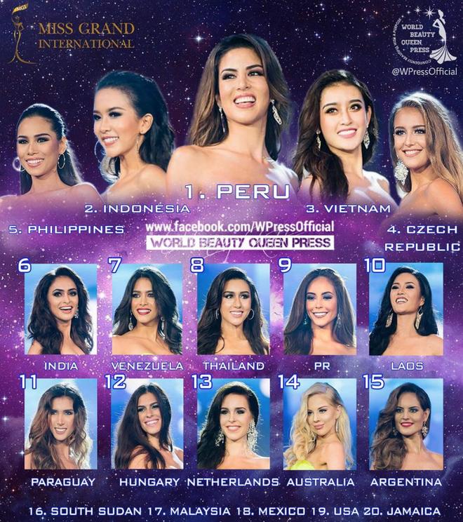 Miss Grand International: Chưa đến chung kết mà đã tràn ngập hình dự đoán đại diện Peru đăng quang - Ảnh 1.