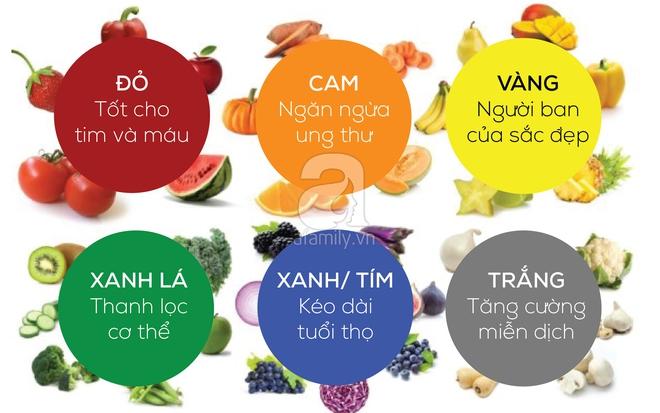 Ăn ngon nhưng eo vẫn thon với 105 công thức sinh tố giảm cân theo phương pháp dinh dưỡng cầu vồng (Kỳ 1: Xanh lá) - Ảnh 1.