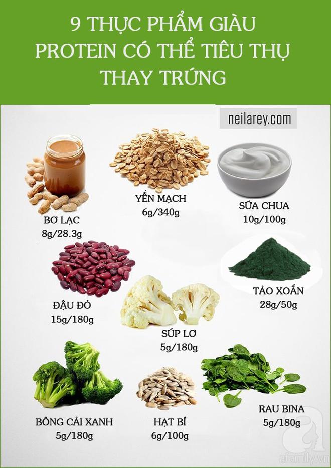 9 loại rau, củ, hạt có tác dụng đốt cháy mỡ lại nhiều protein hơn cả trứng đến người ăn chay cũng thích - Ảnh 4.