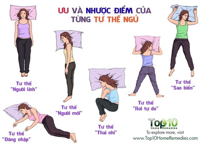 Ưu và nhược điểm của từng tư thế ngủ đối với sức khỏe mà ai cũng phải biết - Ảnh 1.