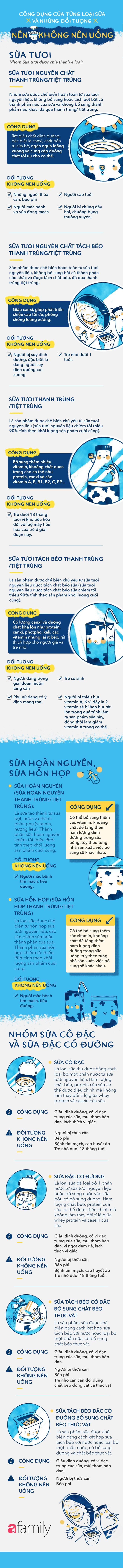 Để uống sữa thực sự có lợi cho sức khỏe, bạn nên nắm được công dụng của từng loại sữa - Ảnh 1.