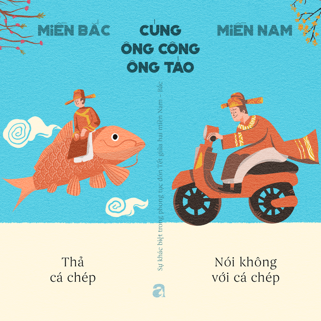 Những khác biệt thú vị ngày Tết giữa Hà Nội và Sài Gòn