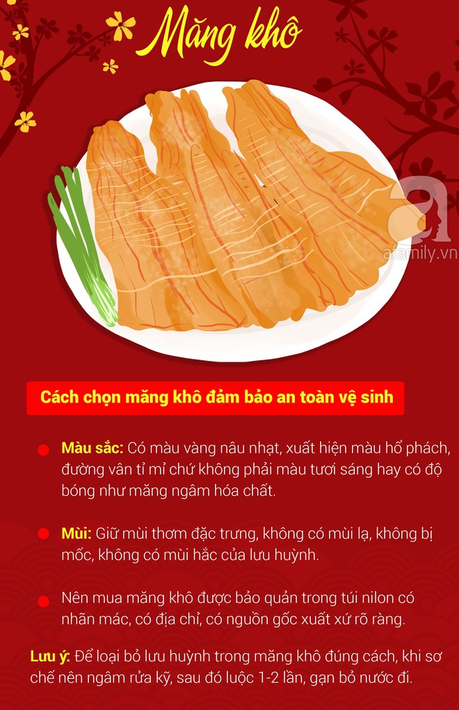 Lưu ý khi chọn và chế biến các loại thực phẩm thường ăn trong dịp Tết - Ảnh 2.