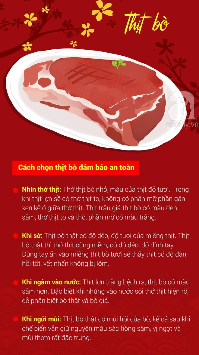 Lưu ý khi chọn và chế biến các loại thực phẩm thường ăn trong dịp Tết - Ảnh 5.