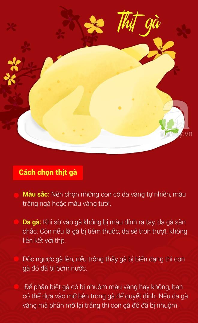 Lưu ý khi chọn và chế biến các loại thực phẩm thường ăn trong dịp Tết - Ảnh 6.