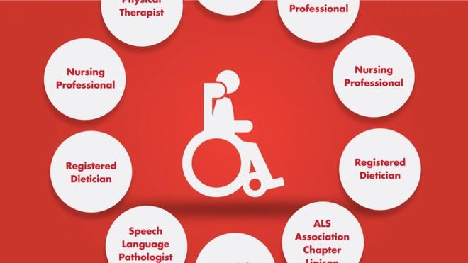 Căn bệnh ALS khiến nhà vật lý nổi tiếng Stephen Hawking tử vong nguy hiểm thế nào? - Ảnh 2.