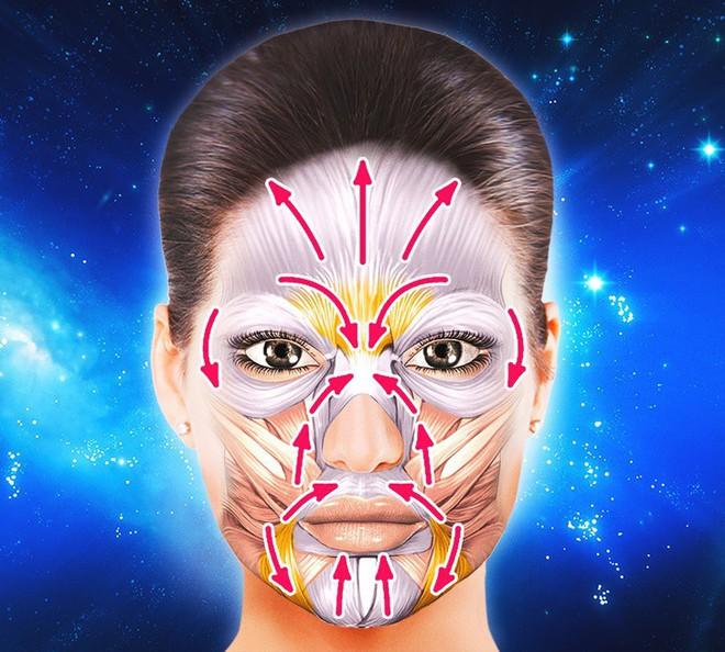 Ghi nhớ 7 phương pháp cực đơn giản này, làn da của bạn sẽ luôn dừng lại ở thời thanh xuân - Ảnh 4.