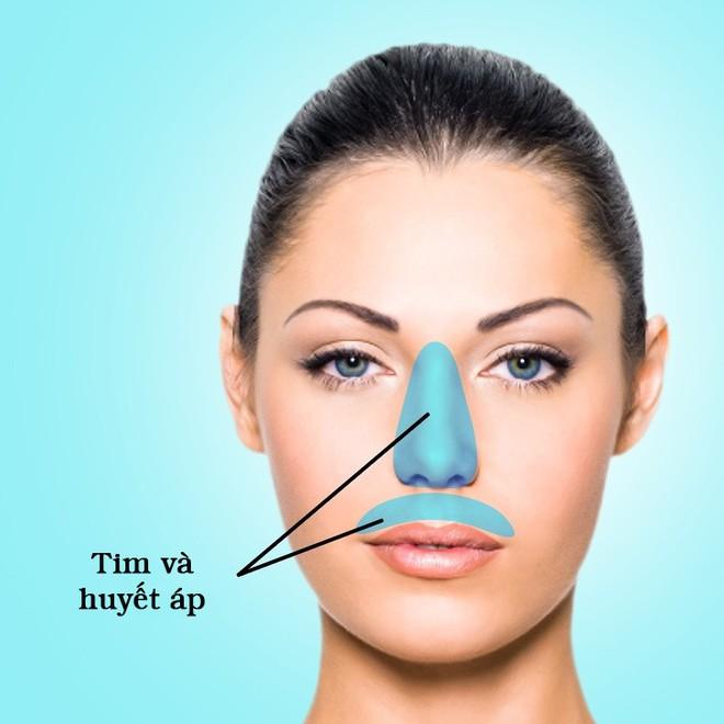 Nhìn bản đồ mụn trứng cá trên mặt để biết bộ phận nào trong cơ thể bạn đang gặp rắc rối - Ảnh 7.