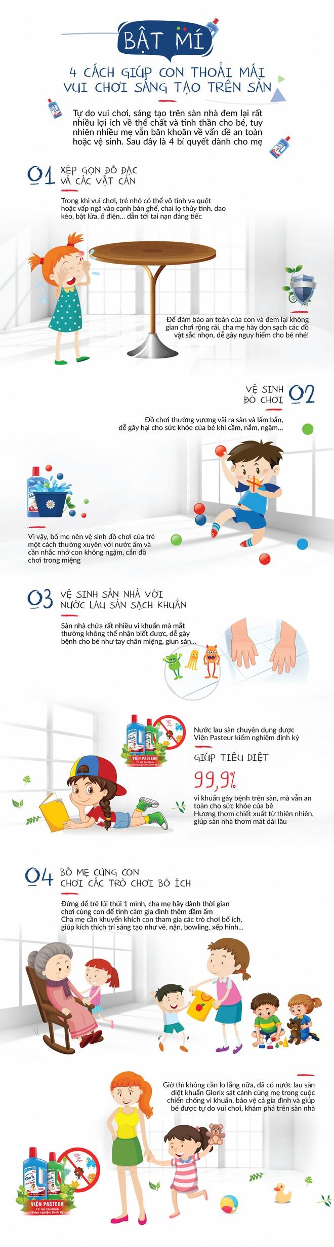 Bật mí 4 cách giúp con thoải mái vui chơi sáng tạo trên sàn nhà - Ảnh 1.