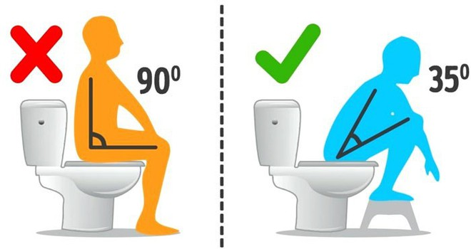 5 sai lầm khi đi đại tiện ai cũng mắc gây ra một loạt vấn đề sức khỏe tai hại - Ảnh 3.