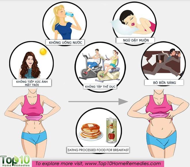 6 thói quen nếu làm buổi sáng sẽ khiến bạn tăng cân vù vù chứ không phải giảm cân - Ảnh 3.