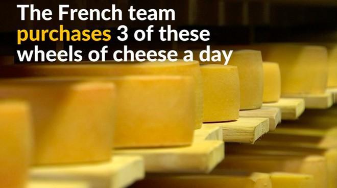 Vũ khí bí mật giúp cho đội tuyển Pháp có thể đánh bại cả Lionel Messi trong trận đấu kinh điển đêm qua - ảnh 2