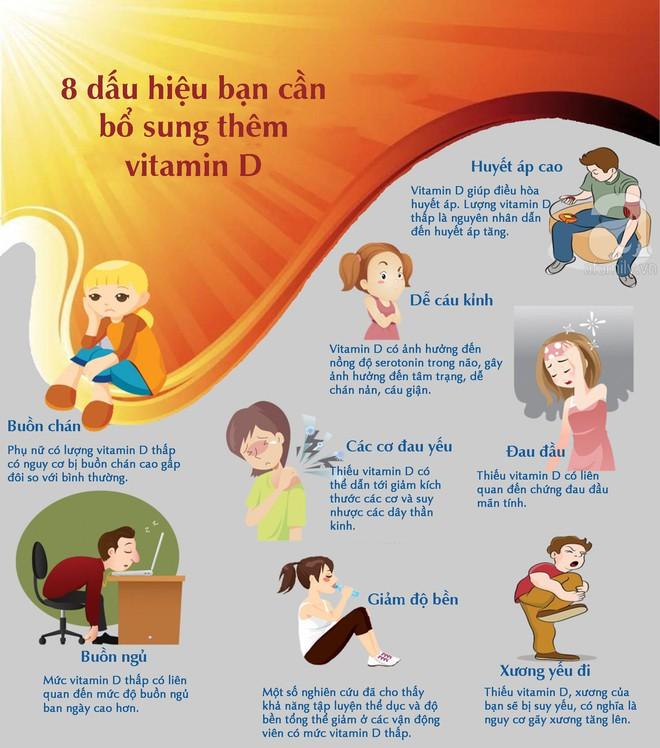 Lý do vitamin D quan trọng đối với sức khỏe của phụ nữ và bổ sung bao nhiêu thì đủ - Ảnh 6.