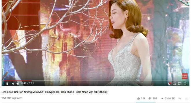 Hồ Ngọc Hà lên tiếng xin lỗi tác giả Minh Min vì sử dụng ca khúc chưa xin phép - Ảnh 2.