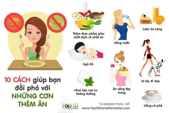 10 cách giúp bạn đối phó với những cơn thèm ăn - Ảnh 1.
