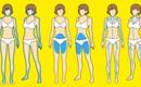 10 dấu hiệu cho thấy tuyến giáp của bạn không được khỏe mạnh và bạn cần đi khám ngay