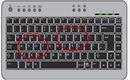 Đố bạn biết tại sao bàn phím máy tính không sắp xếp theo trật tự bảng chữ cái?