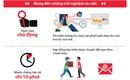 Mua bảo hiểm nhân thọ online: Chưa bao giờ đơn giản hơn thế!
