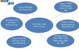 Thành lập đoàn kiểm tra hoạt động bán hàng đa cấp của Nhã Khắc Lâm