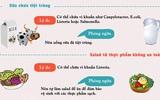 Danh sách thực phẩm nguy hiểm cho mẹ bầu và thai nhi