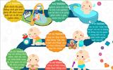 Những gợi ý giúp bố mẹ dạy con thông minh từ 0 đến 2 tuổi
