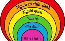 Vòng tròn thần kỳ giúp trẻ tự bảo vệ bản thân khỏi xâm hại tình dục