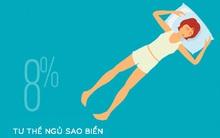 Tiết lộ bí quyết nằm ngủ và tư thế ngủ tốt nhất để sáng dậy tỉnh táo, sảng khoái