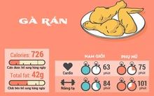 Bạn cần biết: Thời gian đốt cháy calo trong mỗi loại thực phẩm bạn vừa ăn