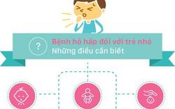 Viêm đường hô hấp ở trẻ nhỏ: bệnh đến từ phòng ngủ